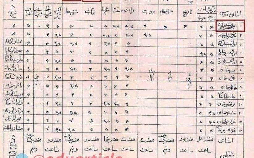 کارنامه تحصیلی احمدشاه قاجار!